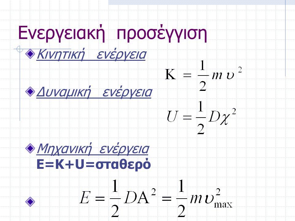 Ενεργειακή προσέγγιση Κινητική ενέργεια Δυναμική ενέργεια Μηχανική ενέργεια Ε=Κ+U=σταθερό