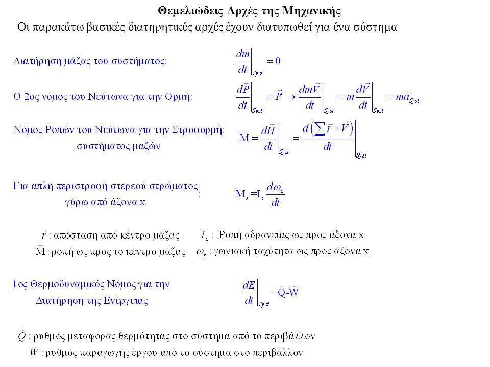 Σύστημα - Όγκος Ελέγχου Ως Σύστημα ορίζεται δεδομένη ποσότητα μάζας, τα όρια της οποίας δεν διαπερνώνται από υλικό.