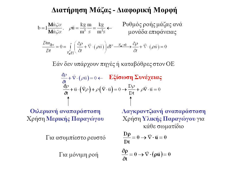 Λαγκραντζιανή αναπαράσταση Χρήση Υλικής Παραγώγου για κάθε σωματίδιο Διατήρηση Μάζας - Διαφορική Μορφή Ρυθμός ροής μάζας ανά μονάδα επιφάνειας Εάν δεν