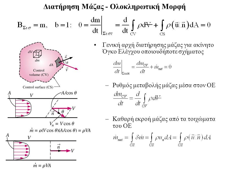 Γενική αρχή διατήρησης μάζας για ακίνητο Όγκο Ελέγχου οποιουδήποτε σχήματος –Ρυθμός μεταβολής μάζας μέσα στον ΟΕ –Καθαρή εκροή μάζας από τα τοιχώματα