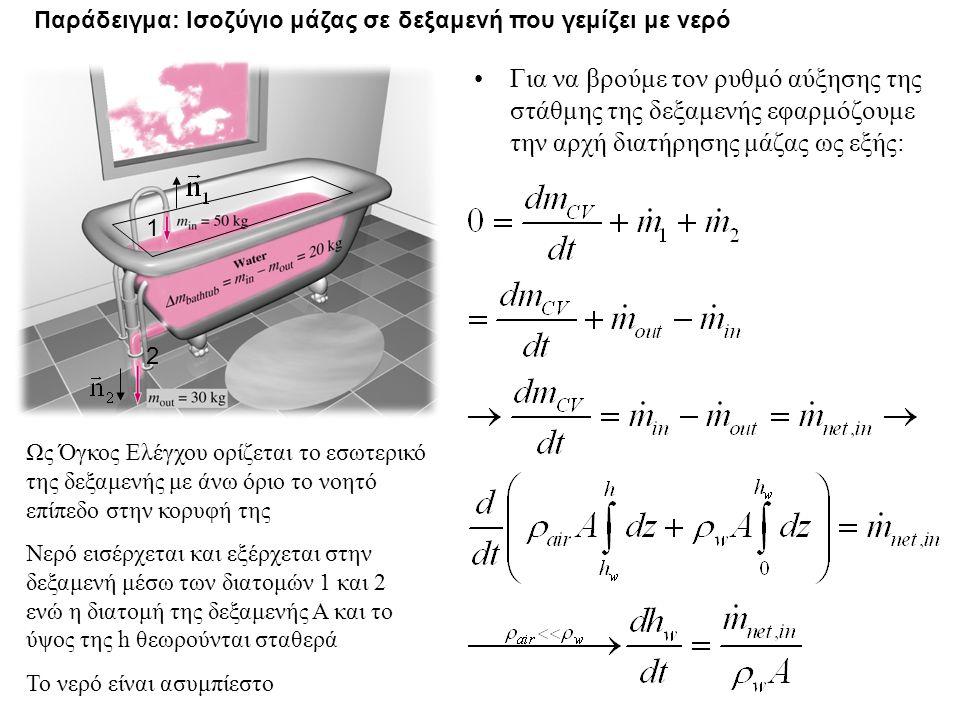 Για να βρούμε τον ρυθμό αύξησης της στάθμης της δεξαμενής εφαρμόζουμε την αρχή διατήρησης μάζας ως εξής: 1 2 Παράδειγμα: Ισοζύγιο μάζας σε δεξαμενή πο