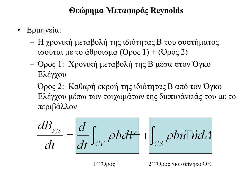 Θεώρημα Μεταφοράς Reynolds Ερμηνεία: –Η χρονική μεταβολή της ιδιότητας B του συστήματος ισούται με το άθροισμα (Όρος 1) + (Όρος 2) –Όρος 1: Χρονική με