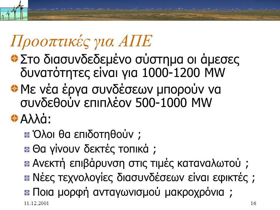 11.12.200116 Προοπτικές για ΑΠΕ Στο διασυνδεδεμένο σύστημα οι άμεσες δυνατότητες είναι για 1000-1200 MW Με νέα έργα συνδέσεων μπορούν να συνδεθούν επιπλέον 500-1000 MW Αλλά: Όλοι θα επιδοτηθούν ; Θα γίνουν δεκτές τοπικά ; Ανεκτή επιβάρυνση στις τιμές καταναλωτού ; Νέες τεχνολογίες διασυνδέσεων είναι εφικτές ; Ποια μορφή ανταγωνισμού μακροχρόνια ;