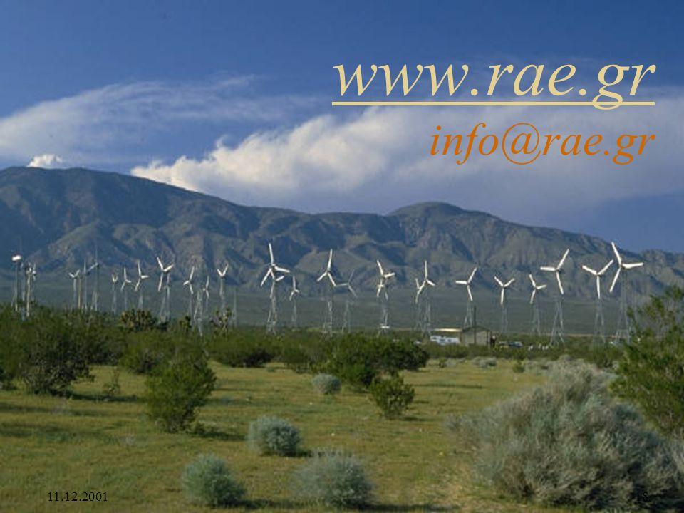 11.12.200118 www.rae.gr www.rae.gr info@rae.gr