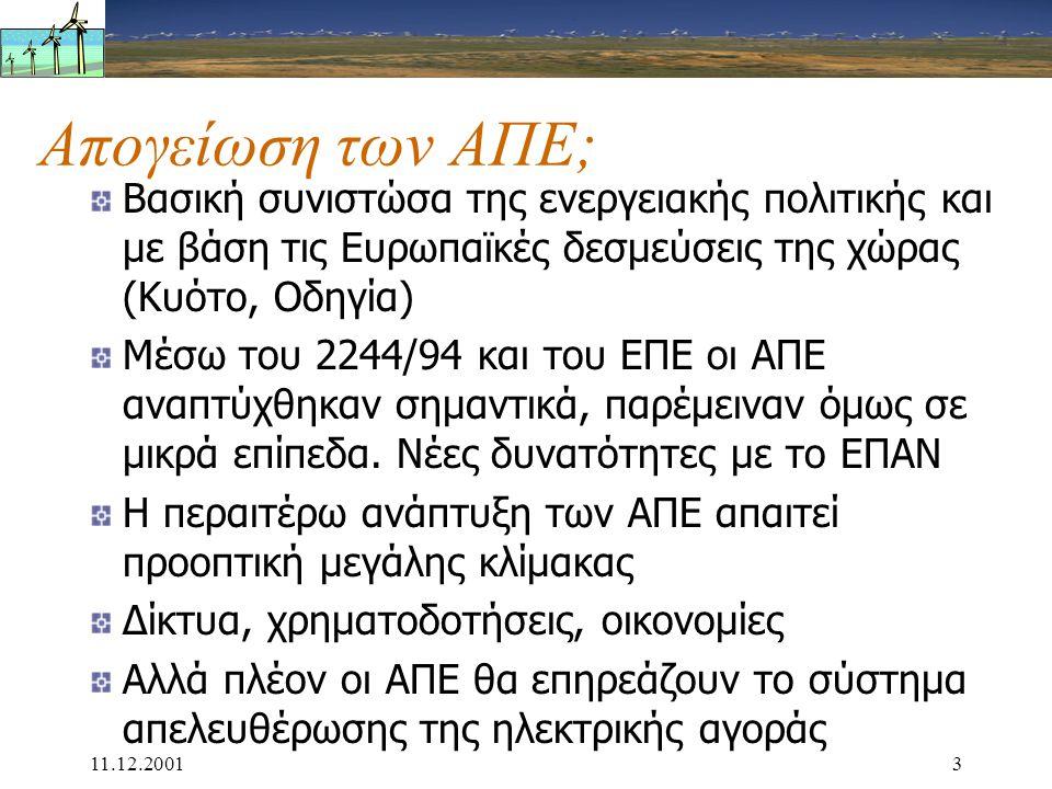 11.12.20013 Απογείωση των ΑΠΕ; Βασική συνιστώσα της ενεργειακής πολιτικής και με βάση τις Ευρωπαϊκές δεσμεύσεις της χώρας (Κυότο, Οδηγία) Μέσω του 2244/94 και του ΕΠΕ οι ΑΠΕ αναπτύχθηκαν σημαντικά, παρέμειναν όμως σε μικρά επίπεδα.