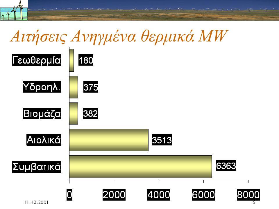 11.12.20016 Αιτήσεις Ανηγμένα θερμικά MW