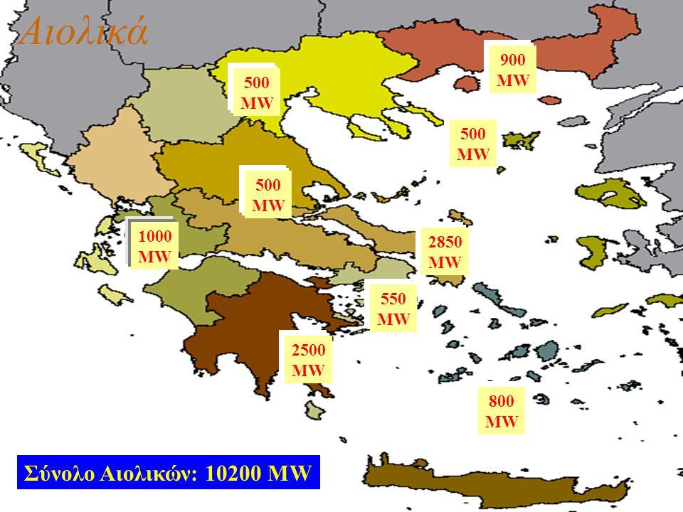 11.12.20018 2850 MW 550 MW 900 MW 1000 MW 500 MW 2500 MW 500 MW 800 MW 500 MW Σύνολο Αιολικών: 10200 MW Αιολικά