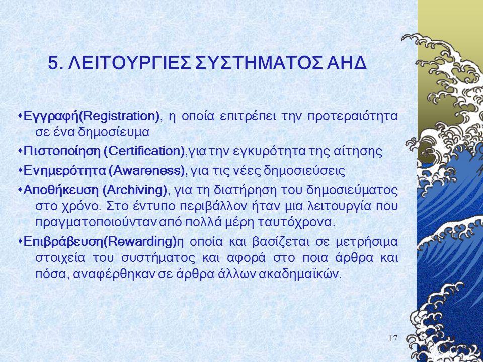 17 5. ΛΕΙΤΟΥΡΓΙΕΣ ΣΥΣΤΗΜΑΤΟΣ ΑΗΔ  Εγγραφή(Registration), η οποία επιτρέπει την προτεραιότητα σε ένα δημοσίευμα  Πιστοποίηση (Certification),για την