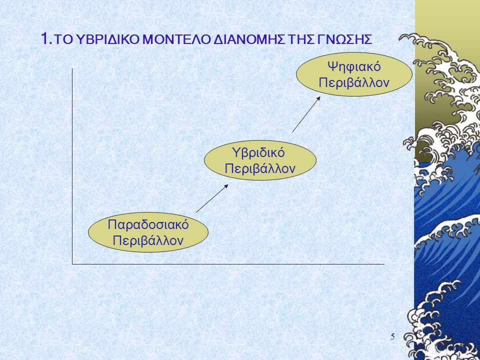 5 1. ΤΟ ΥΒΡΙΔΙΚΟ ΜΟΝΤΕΛΟ ΔΙΑΝΟΜΗΣ ΤΗΣ ΓΝΩΣΗΣ Παραδοσιακό Περιβάλλον Υβριδικό Περιβάλλον Ψηφιακό Περιβάλλον