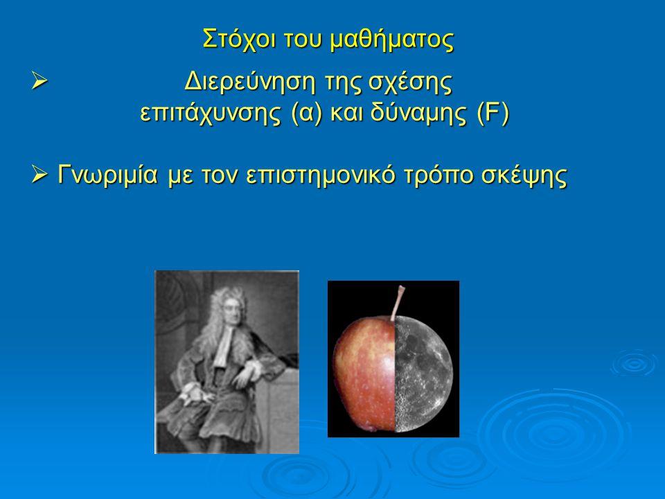 Στόχοι του μαθήματος  Διερεύνηση της σχέσης επιτάχυνσης (α) και δύναμης (F)  Γνωριμία με τον επιστημονικό τρόπο σκέψης