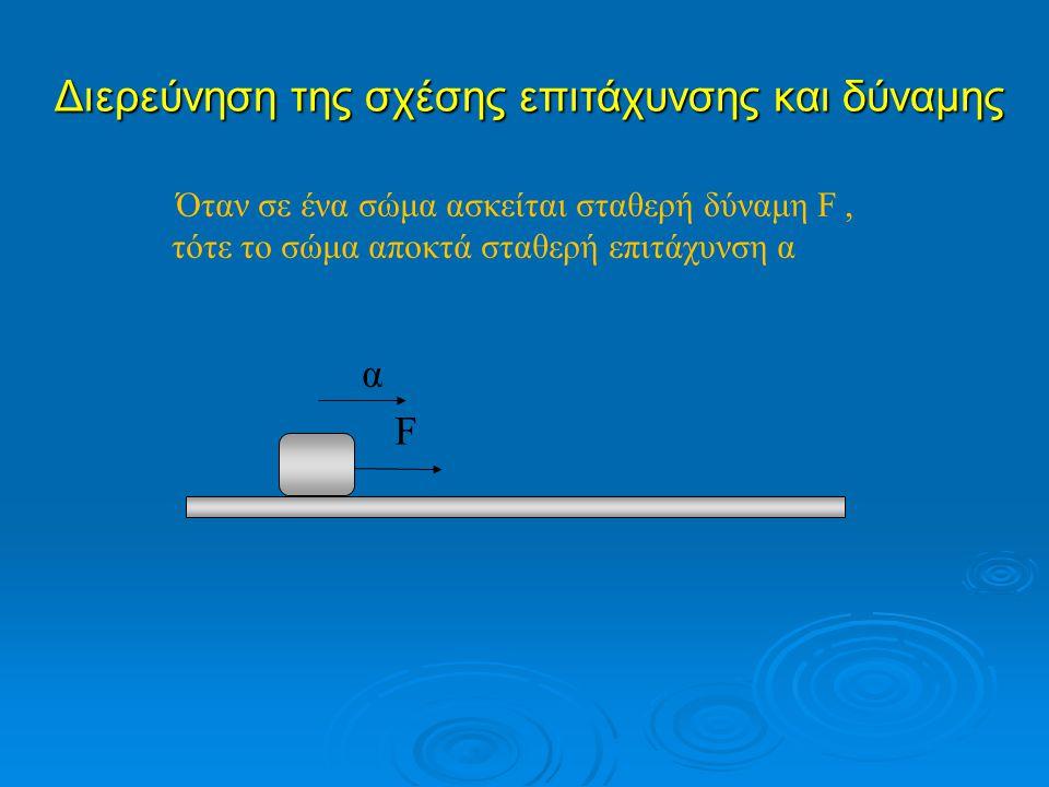 Όταν σε ένα σώμα ασκείται σταθερή δύναμη F, τότε το σώμα αποκτά σταθερή επιτάχυνση α Διερεύνηση της σχέσης επιτάχυνσης και δύναμης F α