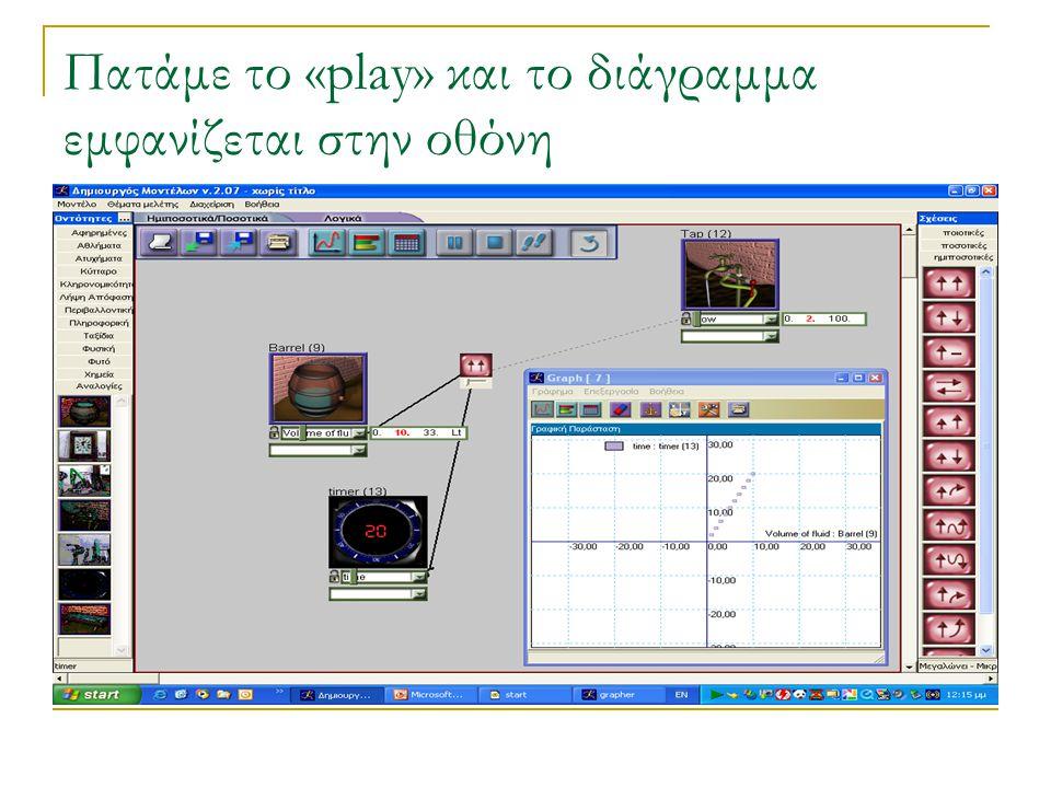 Πατάμε το «play» και το διάγραμμα εμφανίζεται στην οθόνη