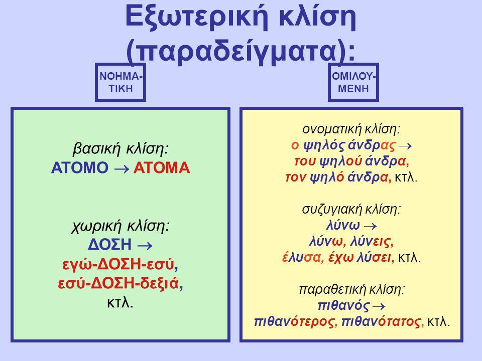Εξωτερική κλίση (παραδείγματα): ΝΟΗΜΑ- ΤΙΚΗ ΟΜΙΛΟΥ- ΜΕΝΗ βασική κλίση: ΑΤΟΜΟ  ΑΤΟΜΑ χωρική κλίση: ΔΟΣΗ  εγώ-ΔΟΣΗ-εσύ, εσύ-ΔΟΣΗ-δεξιά, κτλ.