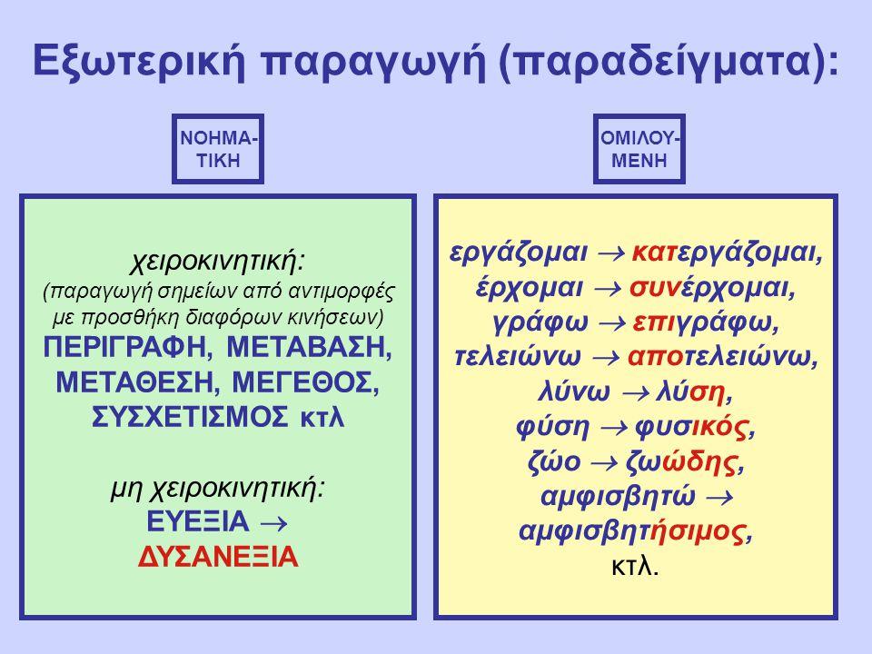 Εξωτερική παραγωγή (παραδείγματα): ΝΟΗΜΑ- ΤΙΚΗ ΟΜΙΛΟΥ- ΜΕΝΗ χειροκινητική: (παραγωγή σημείων από αντιμορφές με προσθήκη διαφόρων κινήσεων) ΠΕΡΙΓΡΑΦΗ, ΜΕΤΑΒΑΣΗ, ΜΕΤΑΘΕΣΗ, ΜΕΓΕΘΟΣ, ΣΥΣΧΕΤΙΣΜΟΣ κτλ μη χειροκινητική: ΕΥΕΞΙΑ  ΔΥΣΑΝΕΞΙΑ εργάζομαι  κατεργάζομαι, έρχομαι  συνέρχομαι, γράφω  επιγράφω, τελειώνω  αποτελειώνω, λύνω  λύση, φύση  φυσικός, ζώο  ζωώδης, αμφισβητώ  αμφισβητήσιμος, κτλ.
