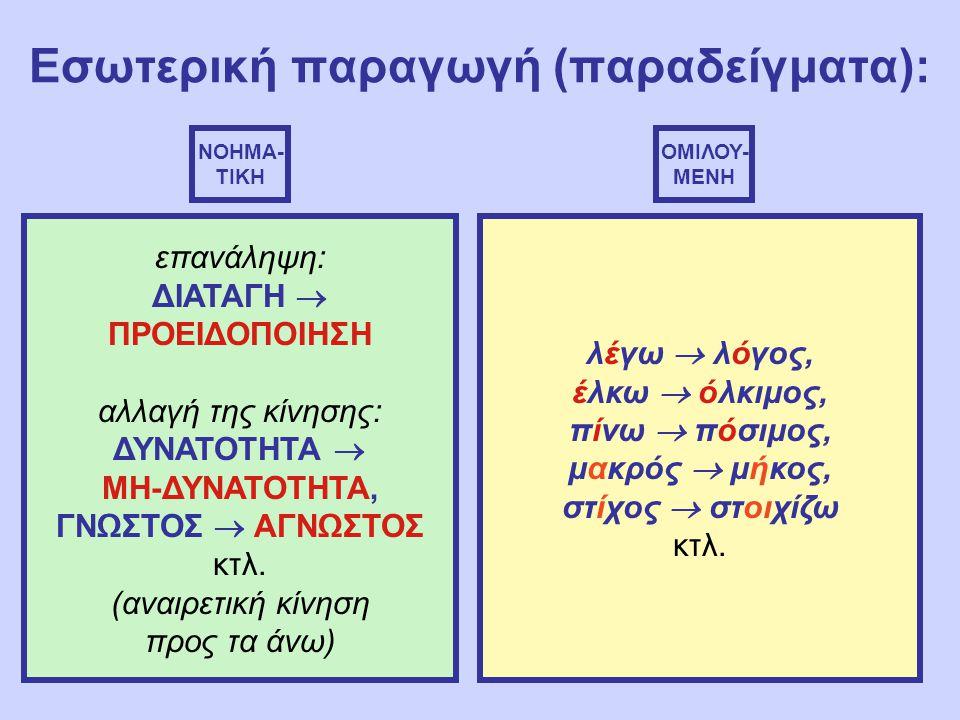 Εσωτερική παραγωγή (παραδείγματα): ΝΟΗΜΑ- ΤΙΚΗ ΟΜΙΛΟΥ- ΜΕΝΗ επανάληψη: ΔΙΑΤΑΓΗ  ΠΡΟΕΙΔΟΠΟΙΗΣΗ αλλαγή της κίνησης: ΔΥΝΑΤΟΤΗΤΑ  ΜΗ-ΔΥΝΑΤΟΤΗΤΑ, ΓΝΩΣΤΟΣ  ΑΓΝΩΣΤΟΣ κτλ.