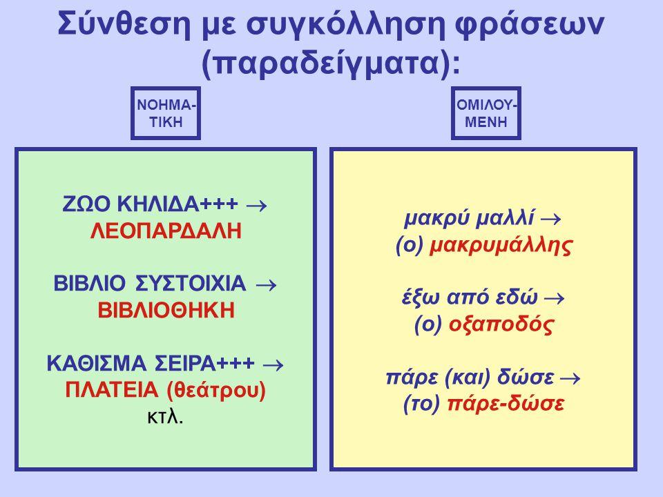 Σύνθεση με συγκόλληση φράσεων (παραδείγματα): ΝΟΗΜΑ- ΤΙΚΗ ΟΜΙΛΟΥ- ΜΕΝΗ ΖΩΟ ΚΗΛΙΔΑ+++  ΛΕΟΠΑΡΔΑΛΗ ΒΙΒΛΙΟ ΣΥΣΤΟΙΧΙΑ  ΒΙΒΛΙΟΘΗΚΗ ΚΑΘΙΣΜΑ ΣΕΙΡΑ+++  ΠΛΑΤΕΙΑ (θεάτρου) κτλ.
