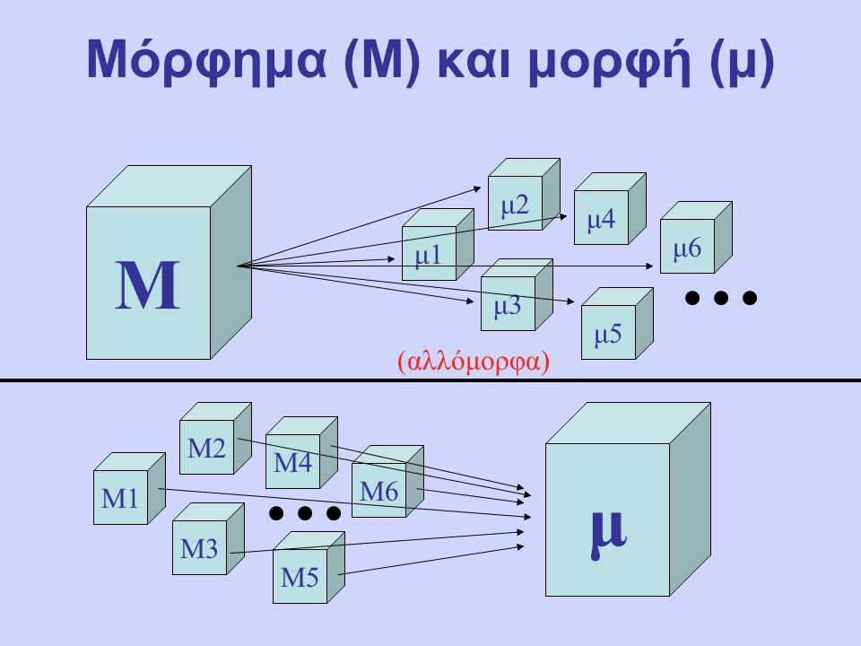 Μόρφημα (M) και μορφή (μ) M μ μ2 μ4 μ3 μ5 μ1 μ6 M2 M4 M3 M5 M1 M6 (αλλόμορφα)
