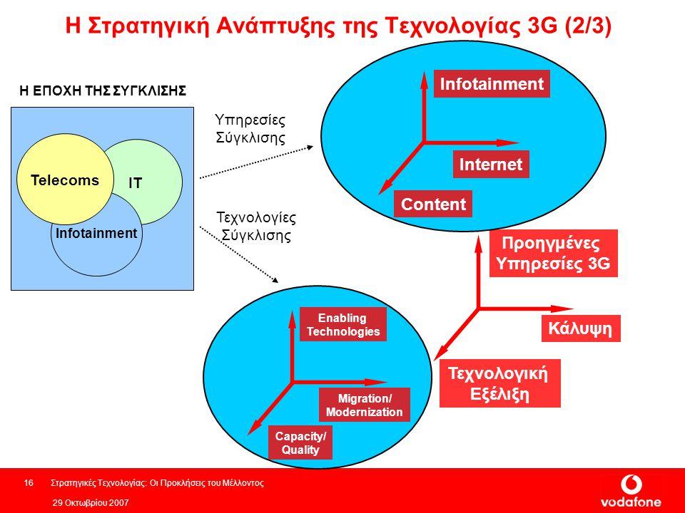 29 Οκτωβρίου 2007 Στρατηγικές Τεχνολογίας: Οι Προκλήσεις του Μέλλοντος16 Η Στρατηγική Ανάπτυξης της Τεχνολογίας 3G (2/3) Προηγμένες Υπηρεσίες 3G Κάλυψη Τεχνολογική Εξέλιξη Internet Content Infotainment Enabling Technologies Migration/ Modernization Capacity/ Quality IT Infotainment Telecoms Η ΕΠΟΧΗ ΤΗΣ ΣΥΓΚΛΙΣΗΣ Υπηρεσίες Σύγκλισης Τεχνολογίες Σύγκλισης