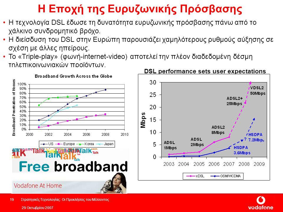 29 Οκτωβρίου 2007 Στρατηγικές Τεχνολογίας: Οι Προκλήσεις του Μέλλοντος19 Η Εποχή της Ευρυζωνικής Πρόσβασης DSL performance sets user expectations Η τεχνολογία DSL έδωσε τη δυνατότητα ευρυζωνικής πρόσβασης πάνω από το χάλκινο συνδρομητικό βρόχο.