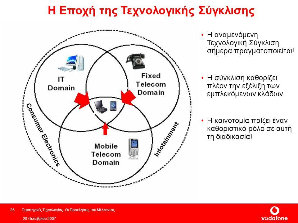 29 Οκτωβρίου 2007 Στρατηγικές Τεχνολογίας: Οι Προκλήσεις του Μέλλοντος25 Η Εποχή της Τεχνολογικής Σύγκλισης Η αναμενόμενη Τεχνολογική Σύγκλιση σήμερα πραγματοποιείται.