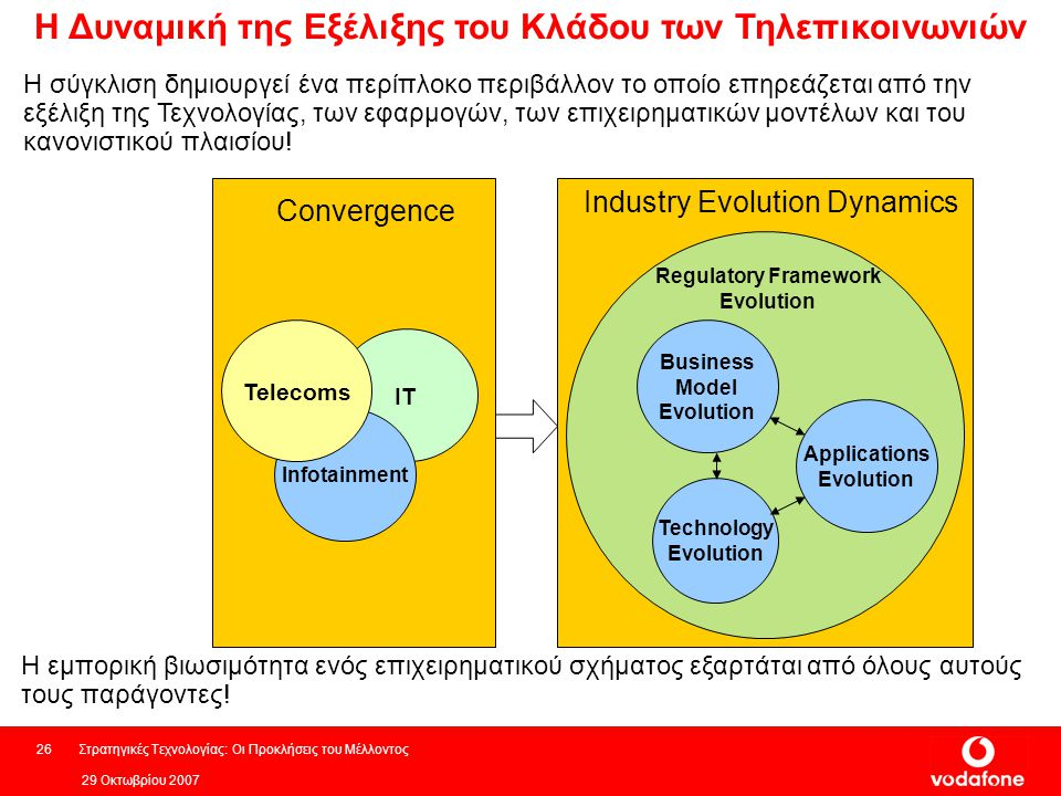 29 Οκτωβρίου 2007 Στρατηγικές Τεχνολογίας: Οι Προκλήσεις του Μέλλοντος26 Η Δυναμική της Εξέλιξης του Κλάδου των Τηλεπικοινωνιών IT Infotainment Η σύγκλιση δημιουργεί ένα περίπλοκο περιβάλλον το οποίο επηρεάζεται από την εξέλιξη της Τεχνολογίας, των εφαρμογών, των επιχειρηματικών μοντέλων και του κανονιστικού πλαισίου.
