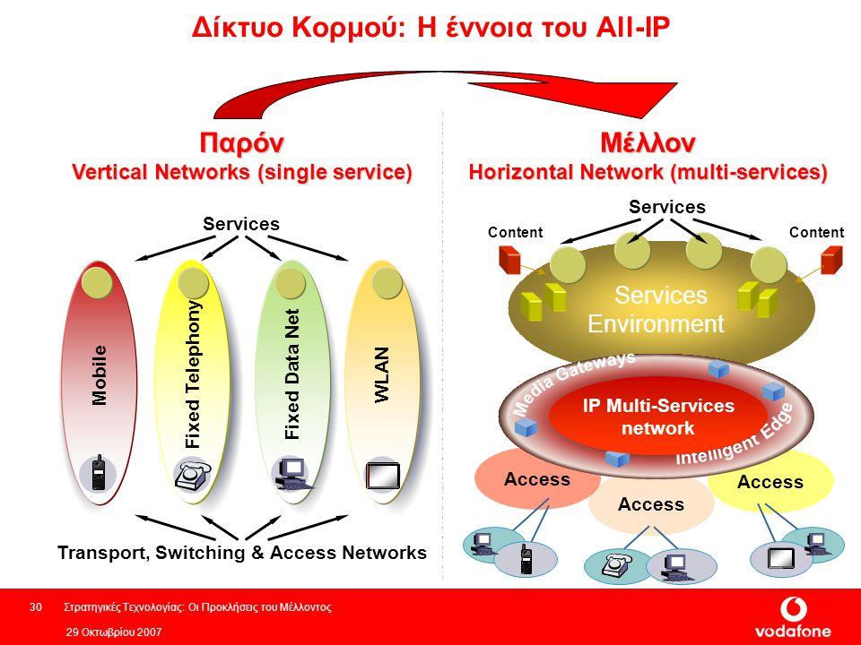 29 Οκτωβρίου 2007 Στρατηγικές Τεχνολογίας: Οι Προκλήσεις του Μέλλοντος30 Δίκτυο Κορμού: Η έννοια του All-IP