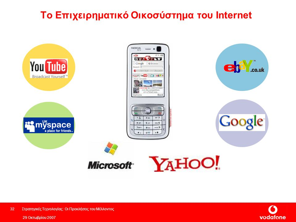 29 Οκτωβρίου 2007 Στρατηγικές Τεχνολογίας: Οι Προκλήσεις του Μέλλοντος32 Το Επιχειρηματικό Οικοσύστημα του Internet