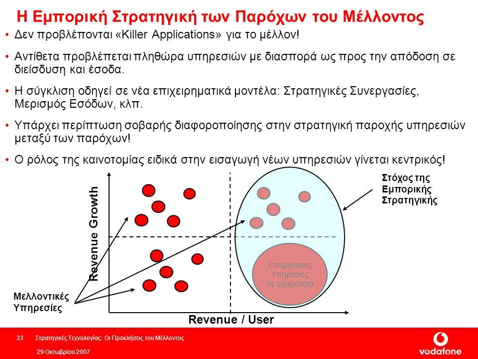 29 Οκτωβρίου 2007 Στρατηγικές Τεχνολογίας: Οι Προκλήσεις του Μέλλοντος33 Η Εμπορική Στρατηγική των Παρόχων του Μέλλοντος Δεν προβλέπονται «Killer Applications» για το μέλλον.
