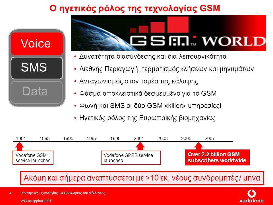 29 Οκτωβρίου 2007 Στρατηγικές Τεχνολογίας: Οι Προκλήσεις του Μέλλοντος4 Ο ηγετικός ρόλος της τεχνολογίας GSM Δυνατότητα διασύνδεσης και δια-λειτουργικότητα Διεθνής Περιαγωγή, τερματισμός κλήσεων και μηνυμάτων Ανταγωνισμός στον τομέα της κάλυψης Φάσμα αποκλειστικά δεσμευμένο για το GSM Φωνή και SMS οι δύο GSM «killer» υπηρεσίες.