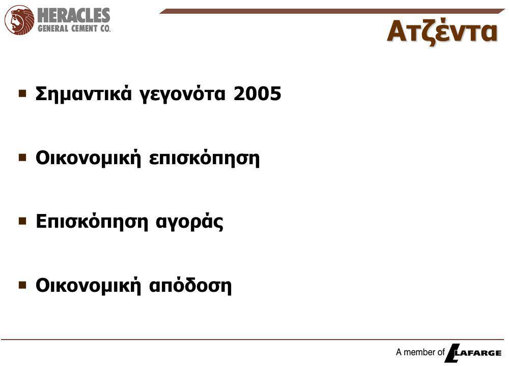  Σημαντικά γεγονότα 2005  Οικονομική επισκόπηση  Επισκόπηση αγοράς  Οικονομική απόδοση Ατζέντα