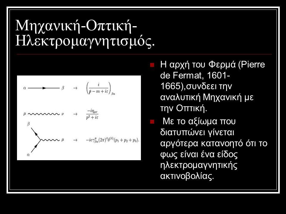 Μηχανική-Οπτική- Ηλεκτρομαγνητισμός. Η αρχή του Φερμά (Pierre de Fermat, 1601- 1665),συνδεει την αναλυτική Μηχανική με την Οπτική. Με το αξίωμα που δι