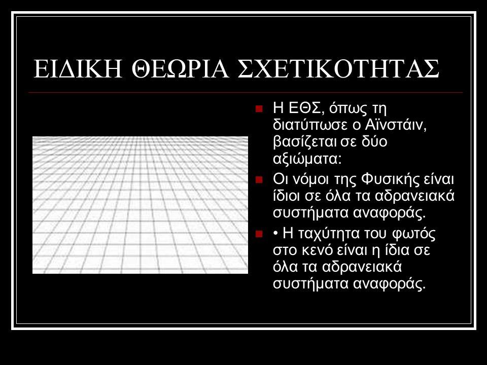 ΕΙΔΙΚΗ ΘΕΩΡΙΑ ΣΧΕΤΙΚΟΤΗΤΑΣ Η ΕΘΣ, όπως τη διατύπωσε ο Αϊνστάιν, βασίζεται σε δύο αξιώματα: Οι νόμοι της Φυσικής είναι ίδιοι σε όλα τα αδρανειακά συστή