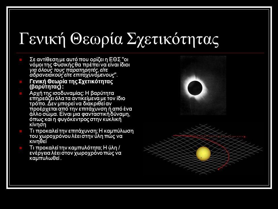 Γενική Θεωρία Σχετικότητας Σε αντίθεση με αυτό που ορίζει η ΕΘΣ