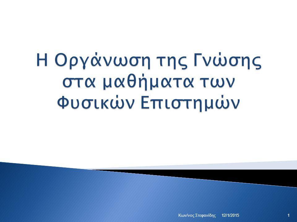 Οργάνωση της Γνώσης Τι είναι Διδασκαλία Αξιολόγηση Σημειώσεις Συγγραφή …..