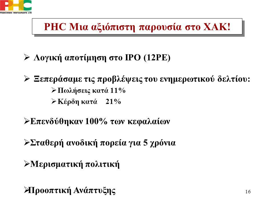 16  Λογική αποτίμηση στο IPO (12PE)  Ξεπεράσαμε τις προβλέψεις του ενημερωτικού δελτίου:  Πωλήσεις κατά 11%  Κέρδη κατά21% PHC Μια αξιόπιστη παρου