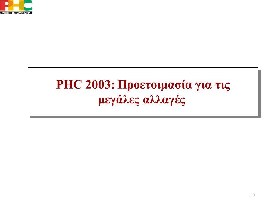 17 PHC 2003: Προετοιμασία για τις μεγάλες αλλαγές PHC 2003: Προετοιμασία για τις μεγάλες αλλαγές