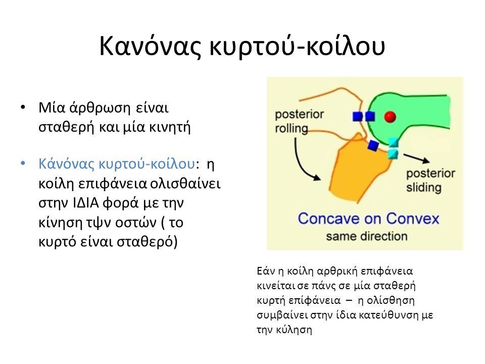 Κανόνας κυρτού-κοίλου Μία άρθρωση είναι σταθερή και μία κινητή Κάνόνας κυρτού-κοίλου: η κοίλη επιφάνεια ολισθαίνει στην ΙΔΙΑ φορά με την κίνηση τψν οσ