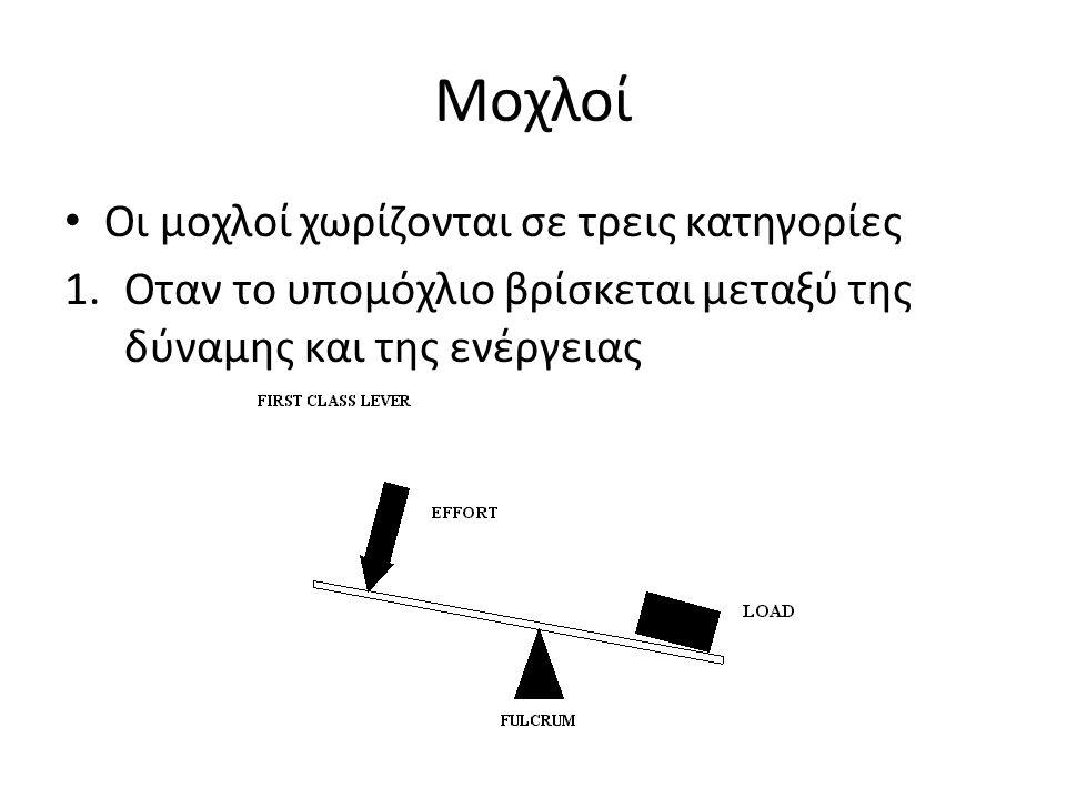 Μοχλοί Οι μοχλοί χωρίζονται σε τρεις κατηγορίες 1.Οταν το υπομόχλιο βρίσκεται μεταξύ της δύναμης και της ενέργειας
