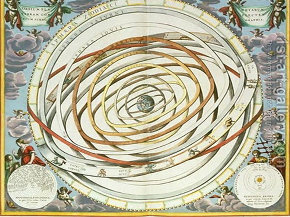 Υποστήριξε πως… οι πλανήτες περιφέρονταν σταθερά πάνω σε έναν τέλειο κύκλο, τον επίκυκλο. Το κέντρο αυτού του κύκλου περιφερόταν σταθερά πάνω σε έναν