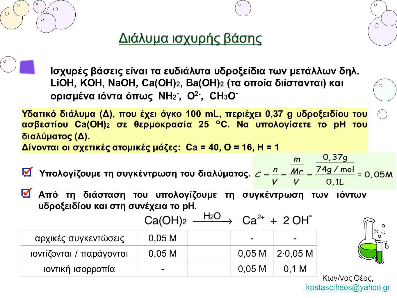 Κων/νος Θέος, kostasctheos@yahoo.gr kostasctheos@yahoo.gr Υπολογισμός pH διαλύματος ασθενούς βάσης