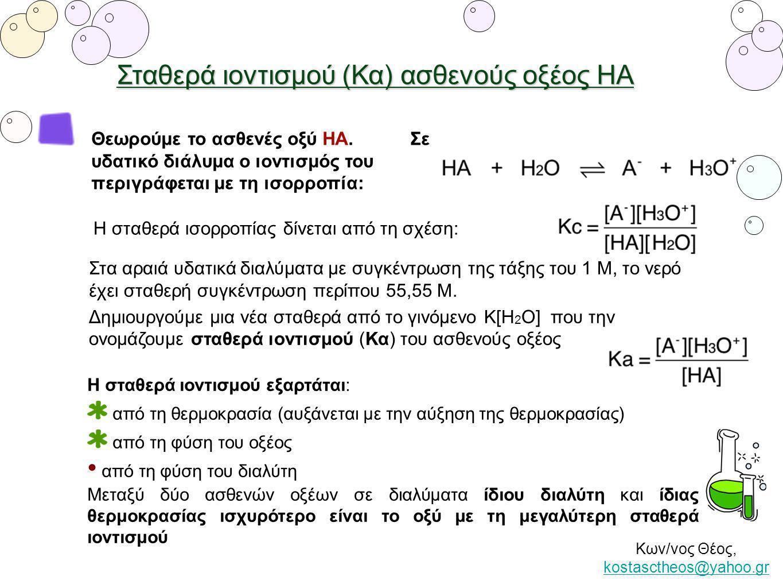 Κων/νος Θέος, kostasctheos@yahoo.gr kostasctheos@yahoo.gr Σταθερά ιοντισμού (Κb) ασθενούς βάσης Β Θεωρούμε την ασθενή βάση Β.