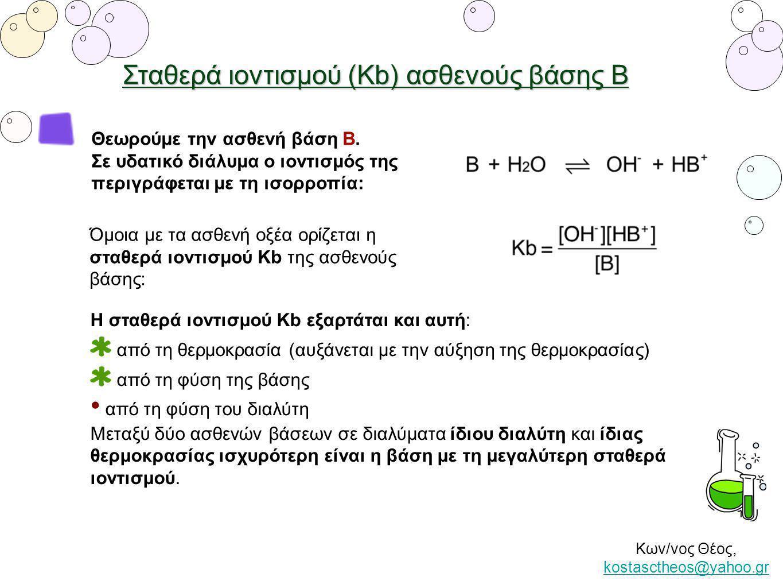 Κων/νος Θέος, kostasctheos@yahoo.gr kostasctheos@yahoo.gr Νόμος του Ostwald Συμπληρώνουμε τον πίνακα μεταβολών των συγκεντρώσεων.