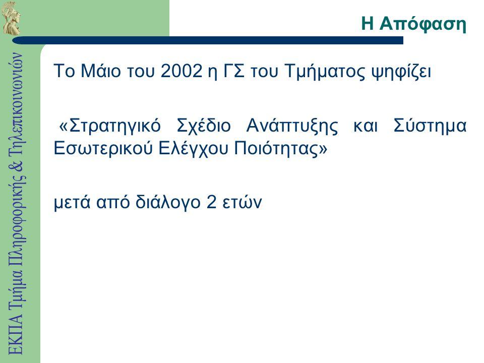 Η Απόφαση Το Μάιο του 2002 η ΓΣ του Τμήματος ψηφίζει «Στρατηγικό Σχέδιο Ανάπτυξης και Σύστημα Εσωτερικού Ελέγχου Ποιότητας» μετά από διάλογο 2 ετών