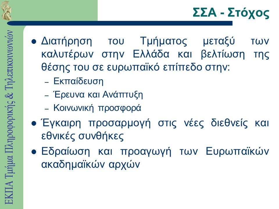 ΣΣΑ - Στόχος Διατήρηση του Τμήματος μεταξύ των καλυτέρων στην Ελλάδα και βελτίωση της θέσης του σε ευρωπαϊκό επίπεδο στην: – Εκπαίδευση – Έρευνα και Ανάπτυξη – Κοινωνική προσφορά Έγκαιρη προσαρμογή στις νέες διεθνείς και εθνικές συνθήκες Εδραίωση και προαγωγή των Ευρωπαϊκών ακαδημαϊκών αρχών