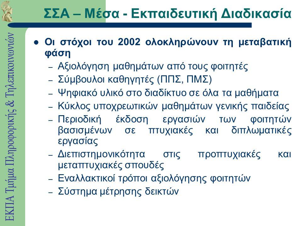 ΣΣΑ – Μέσα - Εκπαιδευτική Διαδικασία Οι στόχοι του 2002 ολοκληρώνουν τη μεταβατική φάση – Αξιολόγηση μαθημάτων από τους φοιτητές – Σύμβουλοι καθηγητές (ΠΠΣ, ΠΜΣ) – Ψηφιακό υλικό στο διαδίκτυο σε όλα τα μαθήματα – Κύκλος υποχρεωτικών μαθημάτων γενικής παιδείας – Περιοδική έκδοση εργασιών των φοιτητών βασισμένων σε πτυχιακές και διπλωματικές εργασίας – Διεπιστημονικότητα στις προπτυχιακές και μεταπτυχιακές σπουδές – Εναλλακτικοί τρόποι αξιολόγησης φοιτητών – Σύστημα μέτρησης δεικτών