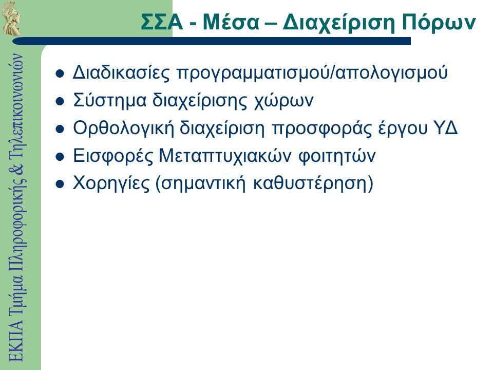 ΣΣΑ - Μέσα – Διαχείριση Πόρων Διαδικασίες προγραμματισμού/απολογισμού Σύστημα διαχείρισης χώρων Ορθολογική διαχείριση προσφοράς έργου ΥΔ Εισφορές Μεταπτυχιακών φοιτητών Χορηγίες (σημαντική καθυστέρηση)