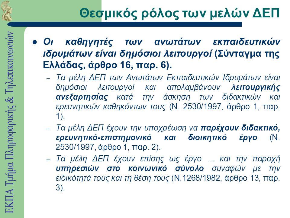 ΣΣΑ – Μέσα - Έρευνα Ποιότητα διδακτορικών διατριβών Ενίσχυση ~ 100 ΥΔ και Ερευνητών ανά έτος Συνεργασίες με δημόσιο και ιδιωτικό τομέα Παρακολούθηση ερευνητικών και αναπτυξιακών δραστηριοτήτων Συνέργια μεταξύ ερευνητικών ομάδων