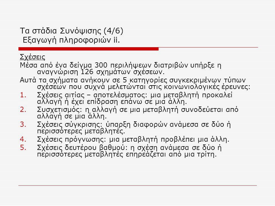 Τα στάδια Συνόψισης (4/6) Εξαγωγή πληροφοριών ii.