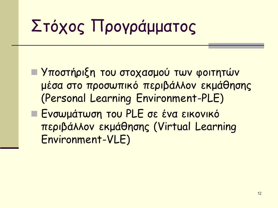 12 Στόχος Προγράμματος Υποστήριξη του στοχασμού των φοιτητών μέσα στο προσωπικό περιβάλλον εκμάθησης (Personal Learning Environment-PLE) Ενσωμάτωση του PLE σε ένα εικονικό περιβάλλον εκμάθησης (Virtual Learning Environment-VLE)