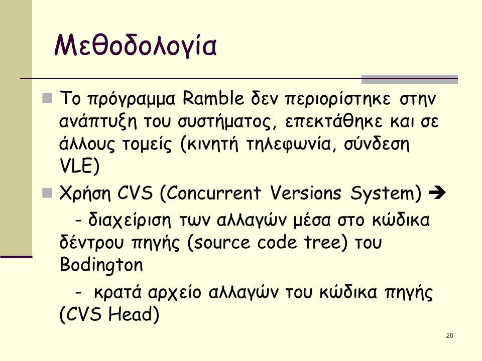 20 Μεθοδολογία Το πρόγραμμα Ramble δεν περιορίστηκε στην ανάπτυξη του συστήματος, επεκτάθηκε και σε άλλους τομείς (κινητή τηλεφωνία, σύνδεση VLE) Χρήση CVS (Concurrent Versions System)  - διαχείριση των αλλαγών μέσα στο κώδικα δέντρου πηγής (source code tree) του Bodington - κρατά αρχείο αλλαγών του κώδικα πηγής (CVS Head)
